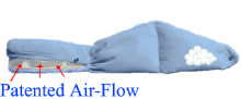 Face-down Breathe EASY Pillow